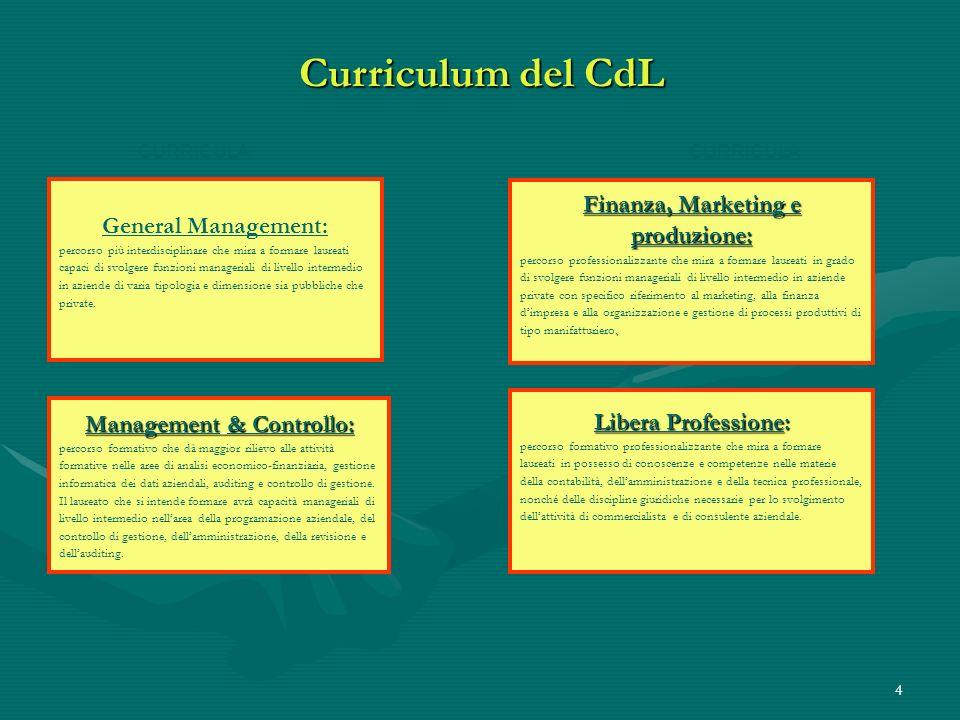 4 CURRICULA Management & Controllo: percorso formativo che dà maggior rilievo alle attività formative nelle aree di analisi economico-finanziaria, ges