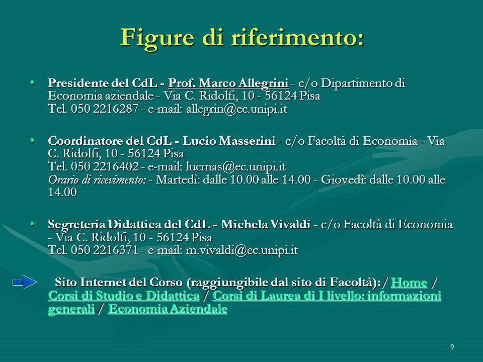 10 Indirizzi utili Segreteria studenti (tasse, passaggi di corso, immatricolazioni, corsi singoli, etc): http://www.unipi.it/studenti/segreterie/index.htm http://www.unipi.it/studenti/segreterie/index.htm Servizi on line per gli studenti delluniversità di Pisa: http://www.unipi.it/studenti/alice/index.htm Borse di studio e posti alloggio: http://www.dsu.pisa.it/ Altri servizi dellunipi: http://www.unipi.it/studenti/servizi/index.htm http://www.unipi.it/studenti/servizi/index.htm Dipartimento di economia aziendale: http://www.dea.unipi.it/