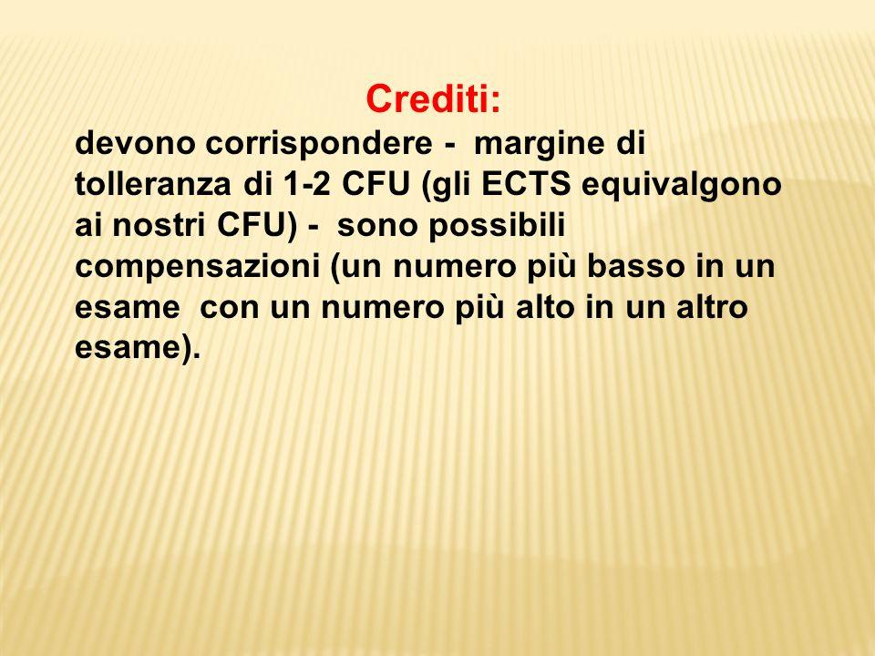 Crediti: devono corrispondere - margine di tolleranza di 1-2 CFU (gli ECTS equivalgono ai nostri CFU) - sono possibili compensazioni (un numero più ba