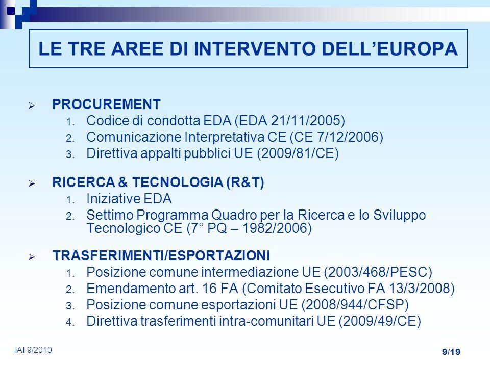 9/19 LE TRE AREE DI INTERVENTO DELLEUROPA PROCUREMENT 1. Codice di condotta EDA (EDA 21/11/2005) 2. Comunicazione Interpretativa CE (CE 7/12/2006) 3.