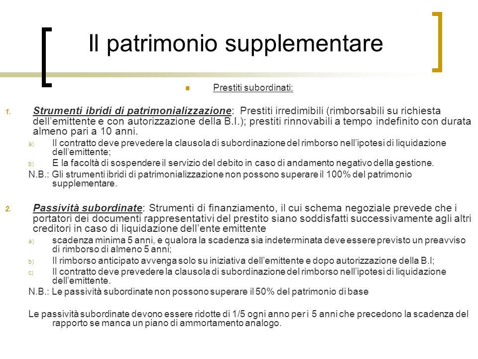 Il patrimonio supplementare Prestiti subordinati: 1. Strumenti ibridi di patrimonializzazione: Prestiti irredimibili (rimborsabili su richiesta dellem