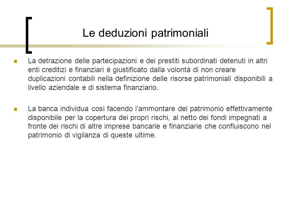 Le deduzioni patrimoniali La detrazione delle partecipazioni e dei prestiti subordinati detenuti in altri enti creditizi e finanziari è giustificato d