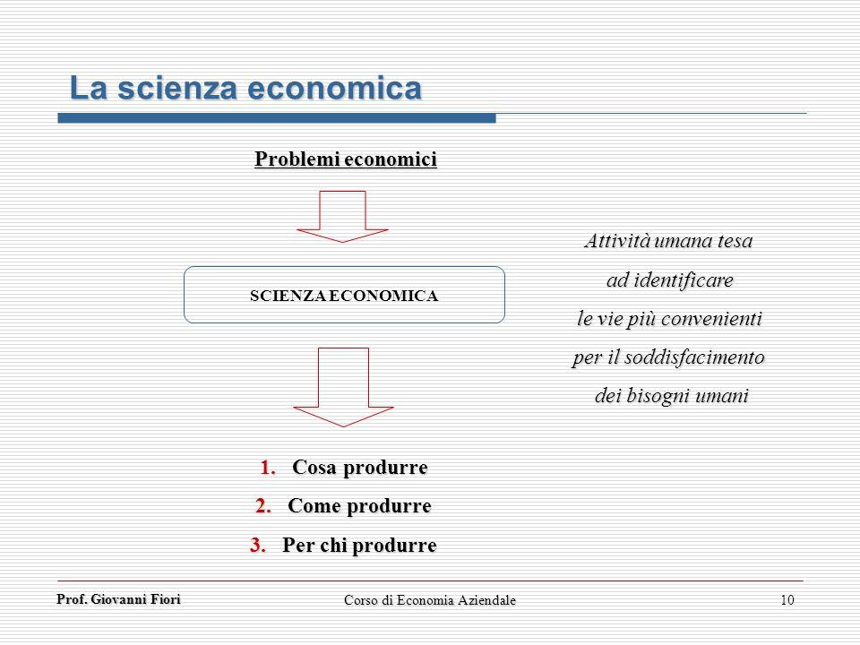 Prof. Giovanni Fiori Corso di Economia Aziendale10 La scienza economica SCIENZA ECONOMICA Problemi economici 1.Cosa produrre 2.Come produrre 3.Per chi