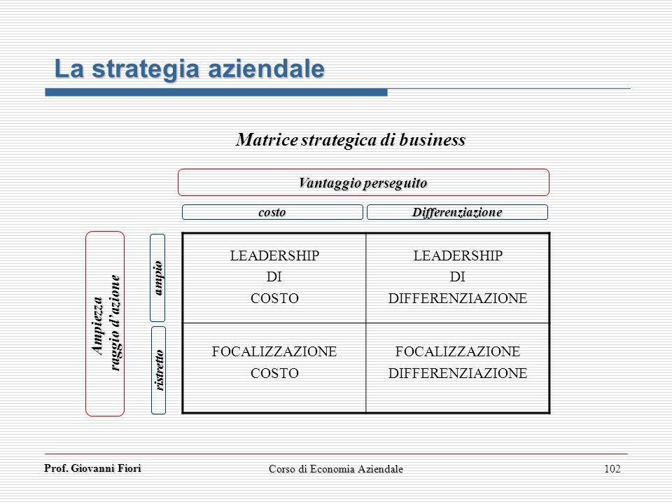 Prof. Giovanni Fiori Corso di Economia Aziendale102 La strategia aziendale Matrice strategica di business LEADERSHIP DI COSTO LEADERSHIP DI DIFFERENZI