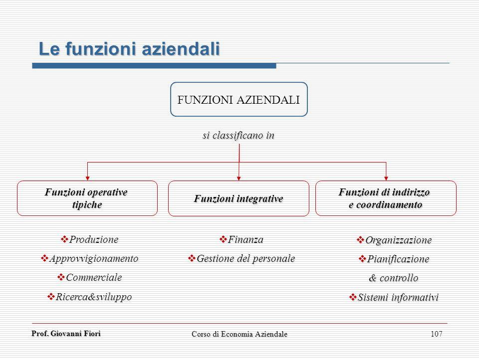Prof. Giovanni Fiori Corso di Economia Aziendale107 Le funzioni aziendali FUNZIONI AZIENDALI si classificano in Funzioni operative tipiche Funzioni di