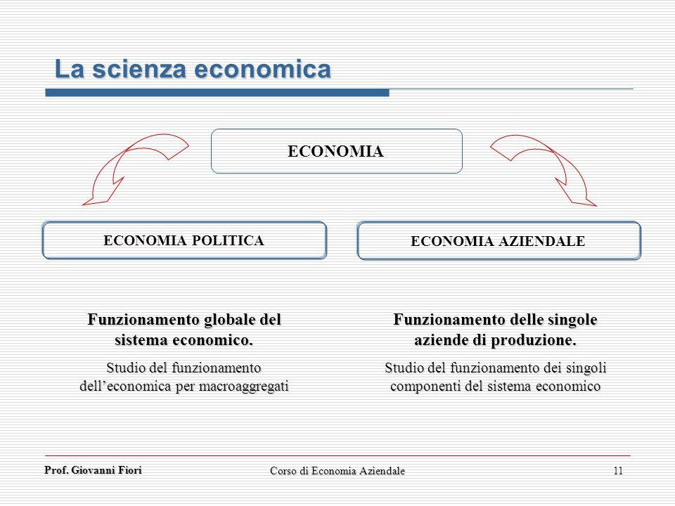 Prof. Giovanni Fiori Corso di Economia Aziendale11 La scienza economica ECONOMIA ECONOMIA POLITICA ECONOMIA AZIENDALE Funzionamento globale del sistem