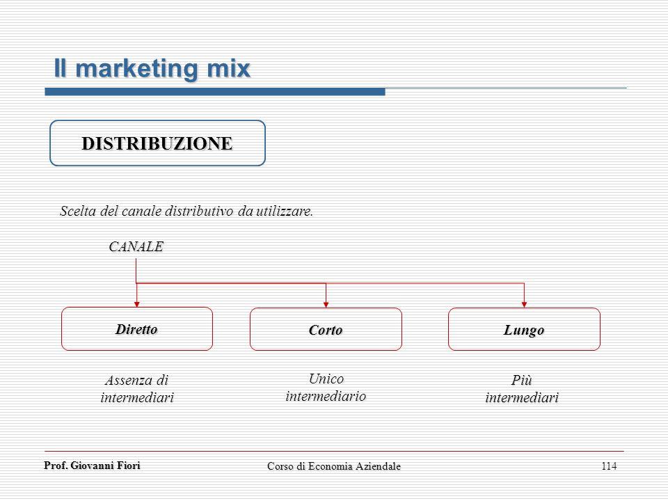 Prof. Giovanni Fiori Corso di Economia Aziendale114 Il marketing mix DISTRIBUZIONE Scelta del canale distributivo da utilizzare. CANALE Diretto Lungo