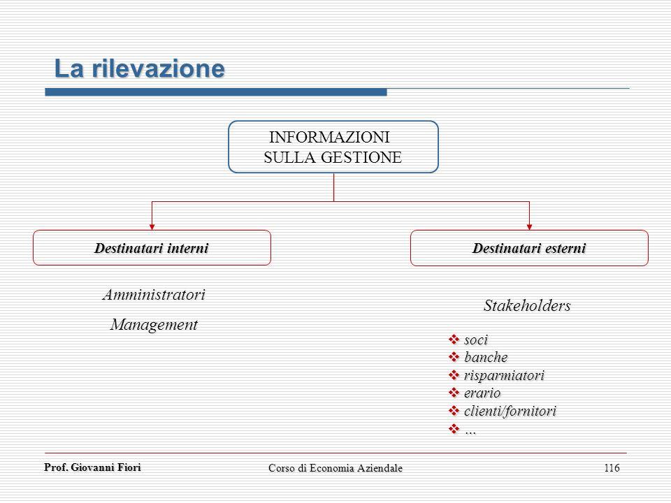 Prof. Giovanni Fiori Corso di Economia Aziendale116 La rilevazione INFORMAZIONI SULLA GESTIONE Destinatari interni Destinatari esterni Stakeholders Am