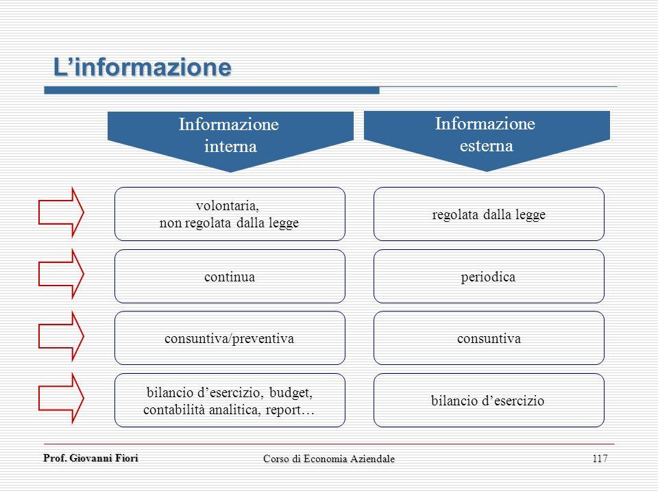Prof. Giovanni Fiori Corso di Economia Aziendale117 Informazione interna Informazione esterna regolata dalla legge periodica consuntiva bilancio deser