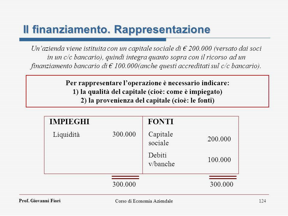 Prof. Giovanni Fiori 124 Unazienda viene istituita con un capitale sociale di 200.000 (versato dai soci in un c/c bancario), quindi integra quanto sop