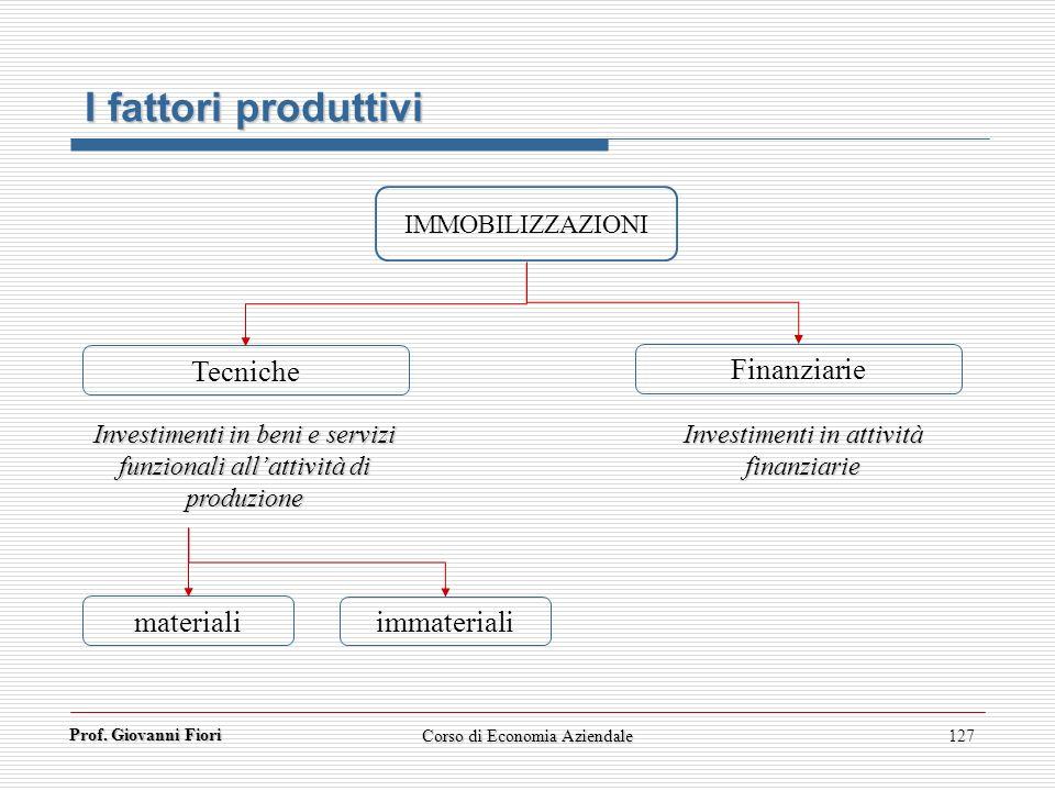 Prof. Giovanni Fiori 127 I fattori produttivi IMMOBILIZZAZIONI Tecniche Finanziarie Investimenti in beni e servizi funzionali allattività di produzion