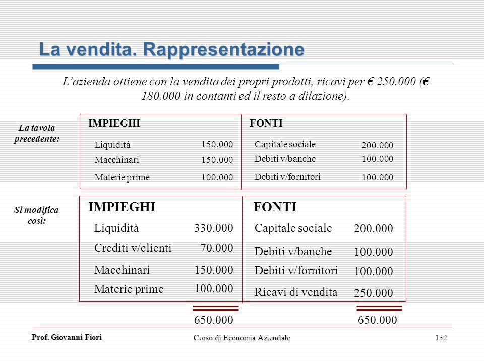 Prof. Giovanni Fiori 132 Lazienda ottiene con la vendita dei propri prodotti, ricavi per 250.000 ( 180.000 in contanti ed il resto a dilazione). IMPIE