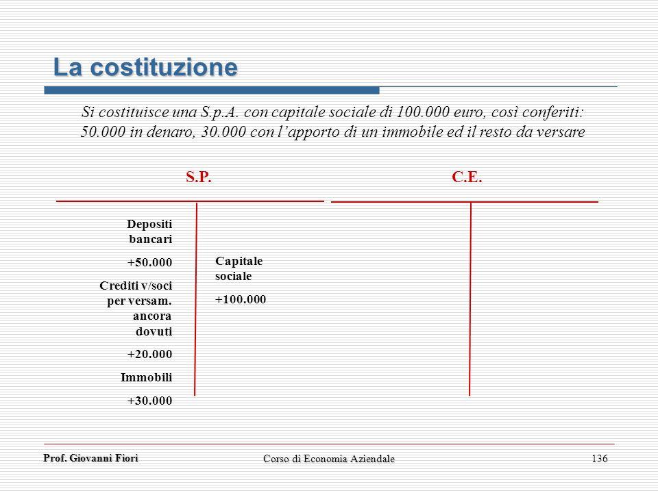 Prof. Giovanni Fiori 136 Si costituisce una S.p.A. con capitale sociale di 100.000 euro, così conferiti: 50.000 in denaro, 30.000 con lapporto di un i