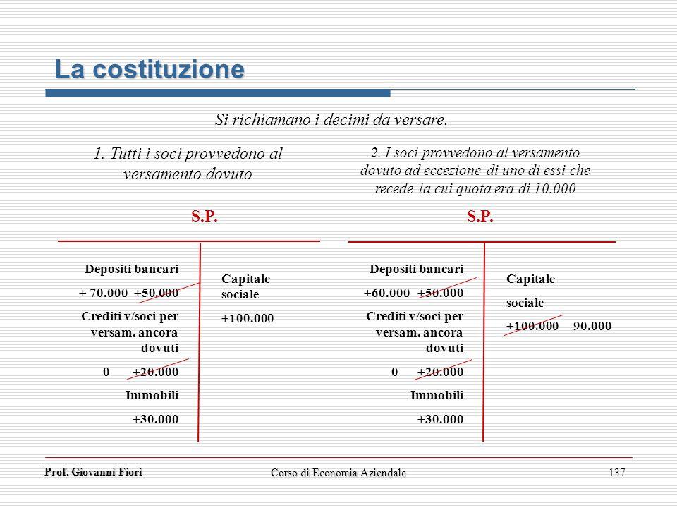 Prof. Giovanni Fiori 137 La costituzione S.P. Depositi bancari + 70.000 +50.000 Crediti v/soci per versam. ancora dovuti 0 +20.000 Immobili +30.000 Ca