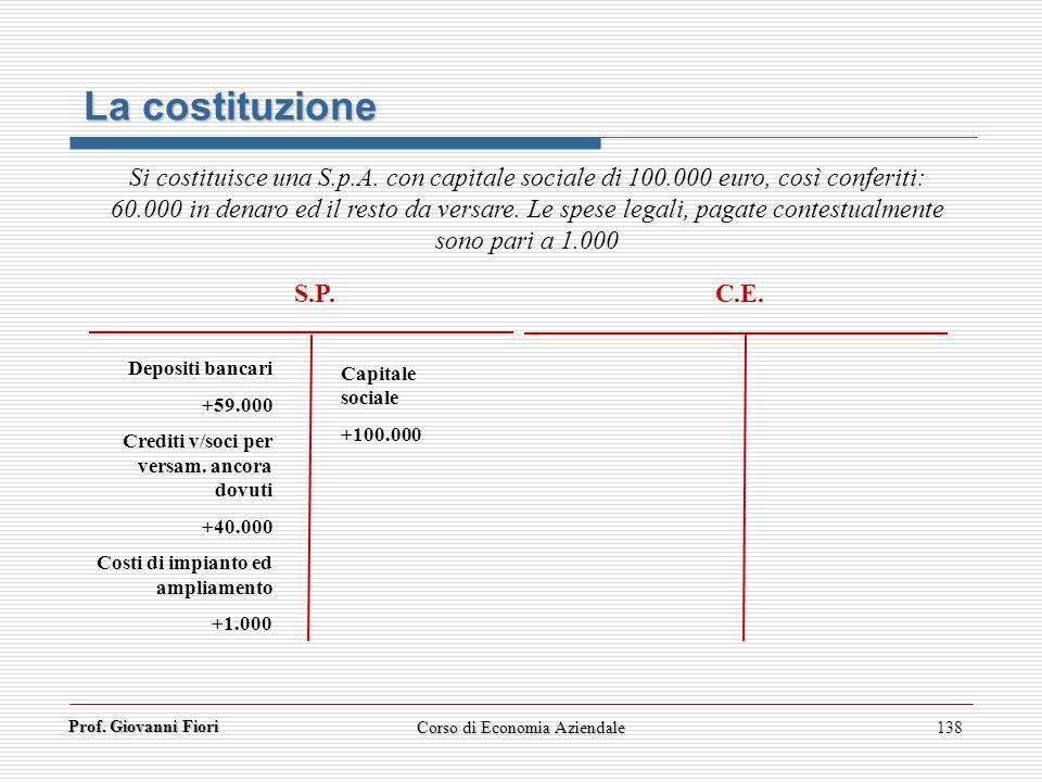 Prof. Giovanni Fiori 138 Si costituisce una S.p.A. con capitale sociale di 100.000 euro, così conferiti: 60.000 in denaro ed il resto da versare. Le s