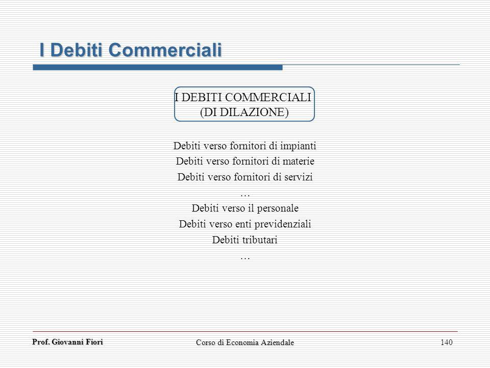 Prof. Giovanni Fiori 140 I Debiti Commerciali I DEBITI COMMERCIALI (DI DILAZIONE) Debiti verso fornitori di impianti Debiti verso fornitori di materie