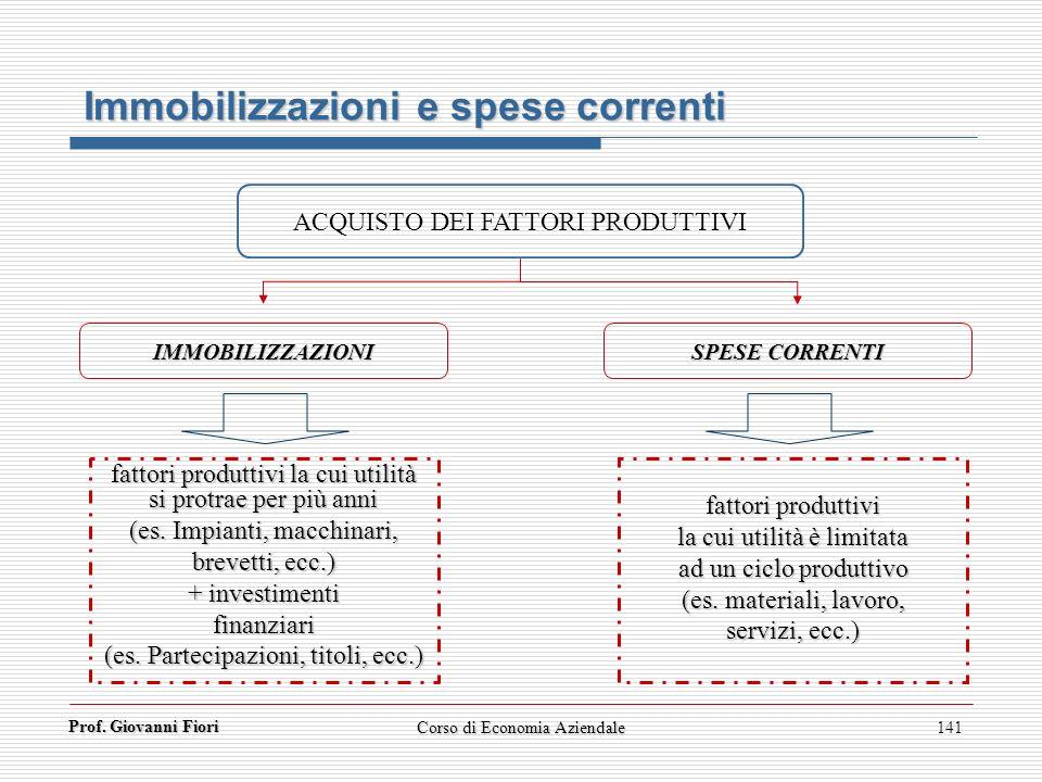 Prof. Giovanni Fiori 141 Immobilizzazioni e spese correnti ACQUISTO DEI FATTORI PRODUTTIVI fattori produttivi la cui utilità si protrae per più anni (