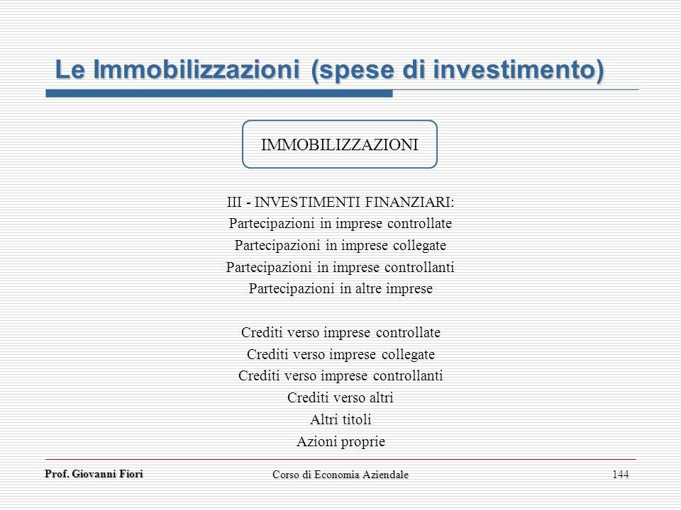 Prof. Giovanni Fiori 144 Le Immobilizzazioni (spese di investimento) IMMOBILIZZAZIONI III - INVESTIMENTI FINANZIARI: Partecipazioni in imprese control