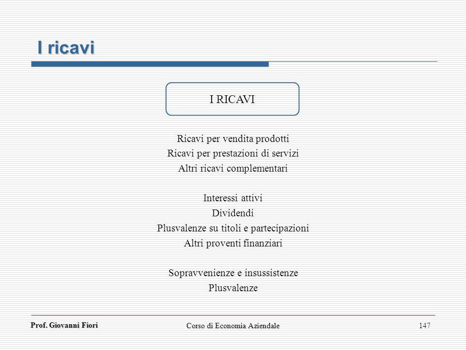 Prof. Giovanni Fiori 147 I ricavi I RICAVI Ricavi per vendita prodotti Ricavi per prestazioni di servizi Altri ricavi complementari Interessi attivi D