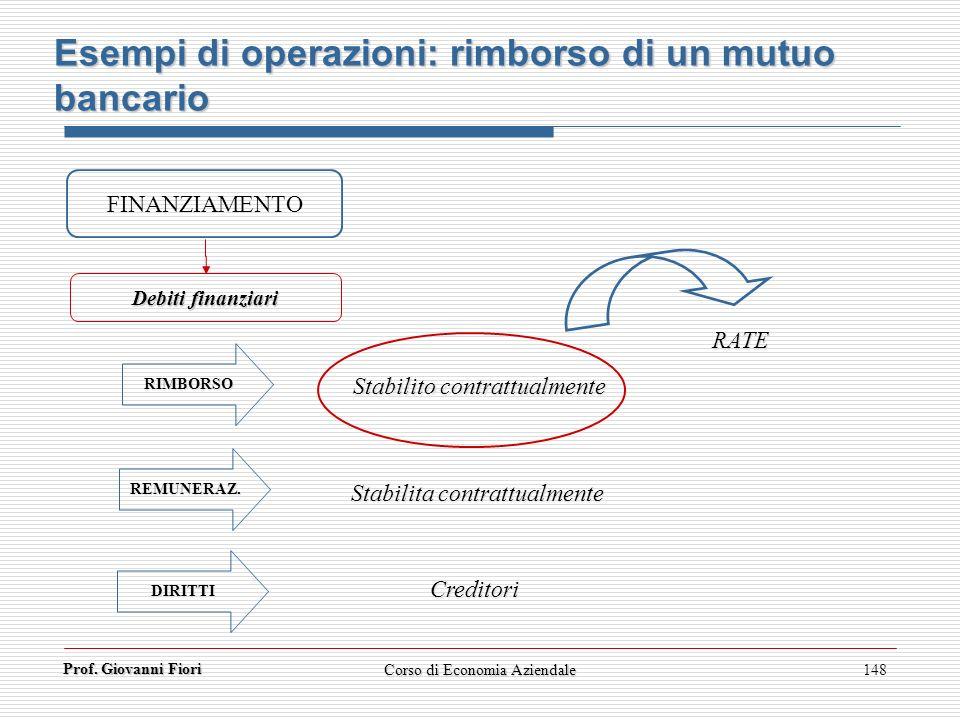 Prof. Giovanni Fiori 148 Esempi di operazioni: rimborso di un mutuo bancario FINANZIAMENTO Debiti finanziari Stabilito contrattualmente Stabilita cont