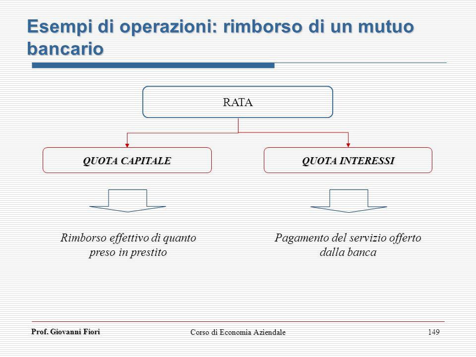 Prof. Giovanni Fiori 149 RATA QUOTA CAPITALE QUOTA INTERESSI Rimborso effettivo di quanto preso in prestito Pagamento del servizio offerto dalla banca