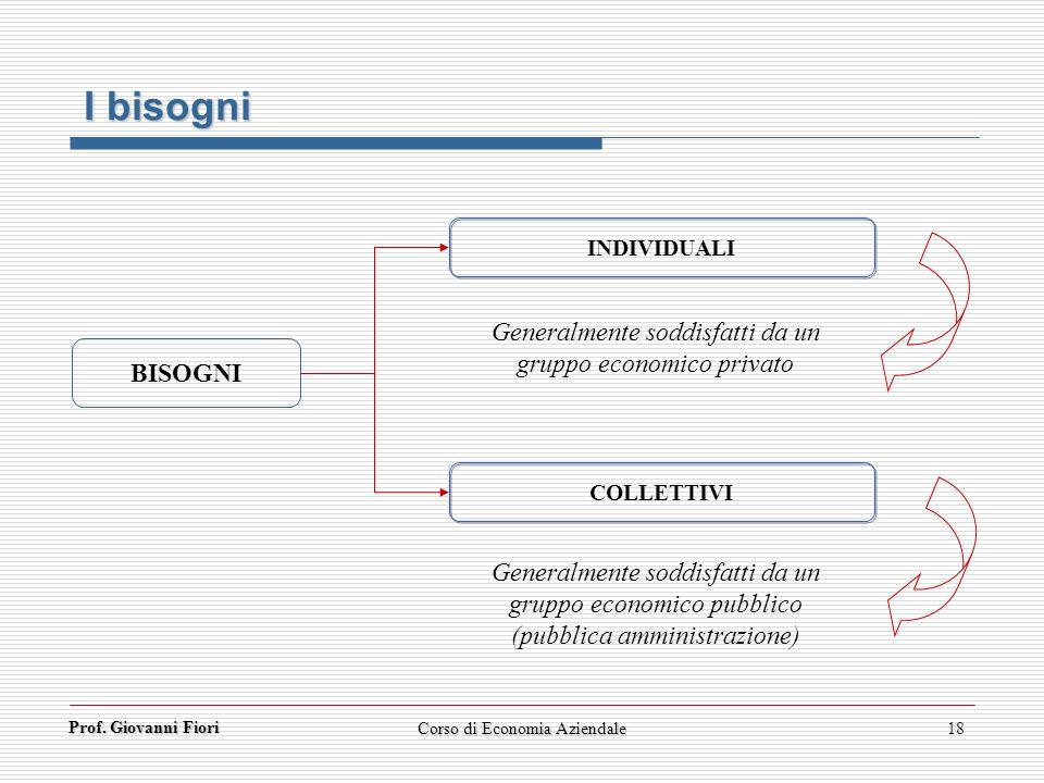 18 INDIVIDUALI COLLETTIVI BISOGNI Generalmente soddisfatti da un gruppo economico privato Generalmente soddisfatti da un gruppo economico pubblico (pu