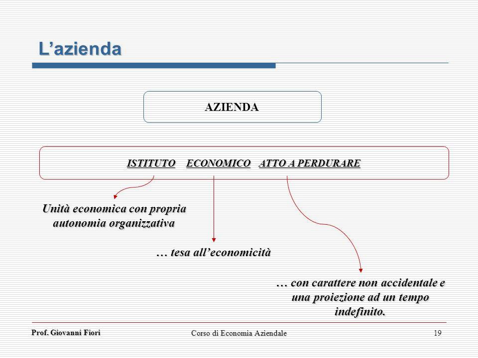 Prof. Giovanni Fiori Corso di Economia Aziendale19 Lazienda AZIENDA ISTITUTO ECONOMICO ATTO A PERDURARE Unità economica con propria autonomia organizz