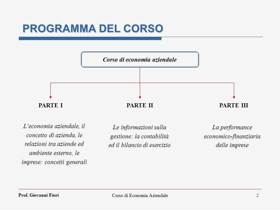 Prof. Giovanni Fiori Corso di Economia Aziendale2 PROGRAMMA DEL CORSO Corso di economia aziendale PARTE I PARTE III PARTE II Le informazioni sulla ges
