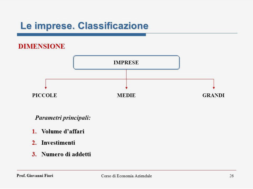 Prof. Giovanni Fiori Corso di Economia Aziendale26 Le imprese. Classificazione IMPRESE DIMENSIONE PICCOLE GRANDI MEDIE 1.Volume daffari 2.Investimenti