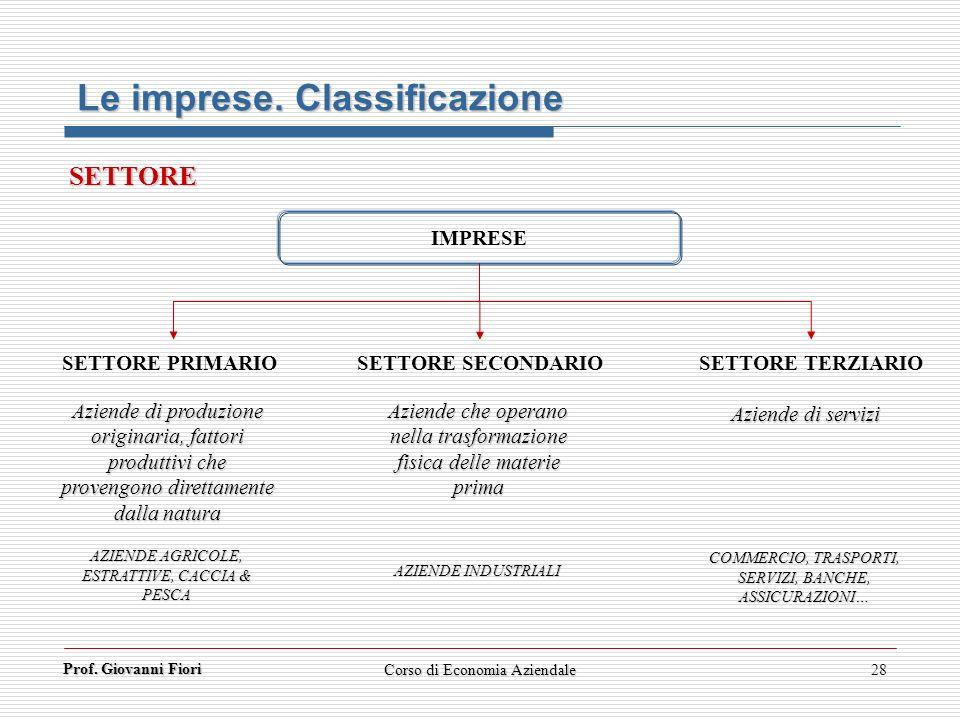 Prof. Giovanni Fiori Corso di Economia Aziendale28 Le imprese. Classificazione IMPRESE SETTORE SETTORE PRIMARIO SETTORE TERZIARIO SETTORE SECONDARIO A