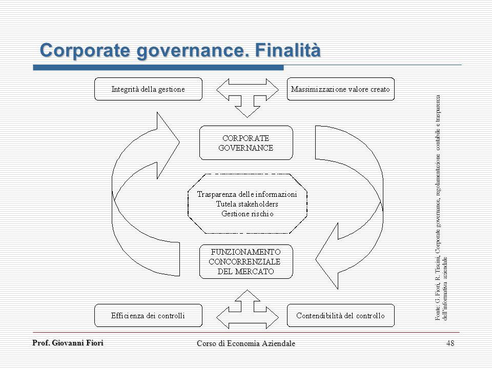 Prof. Giovanni Fiori Corso di Economia Aziendale48 Corporate governance. Finalità Fonte: G. Fiori, R. Tiscini, Corporate governance, regolamentazione