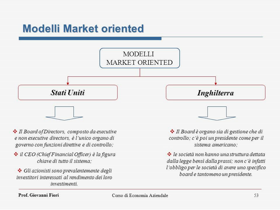 Prof. Giovanni Fiori Corso di Economia Aziendale53 Modelli Market oriented Stati Uniti Inghilterra MODELLI MARKET ORIENTED Il Board è organo sia di ge