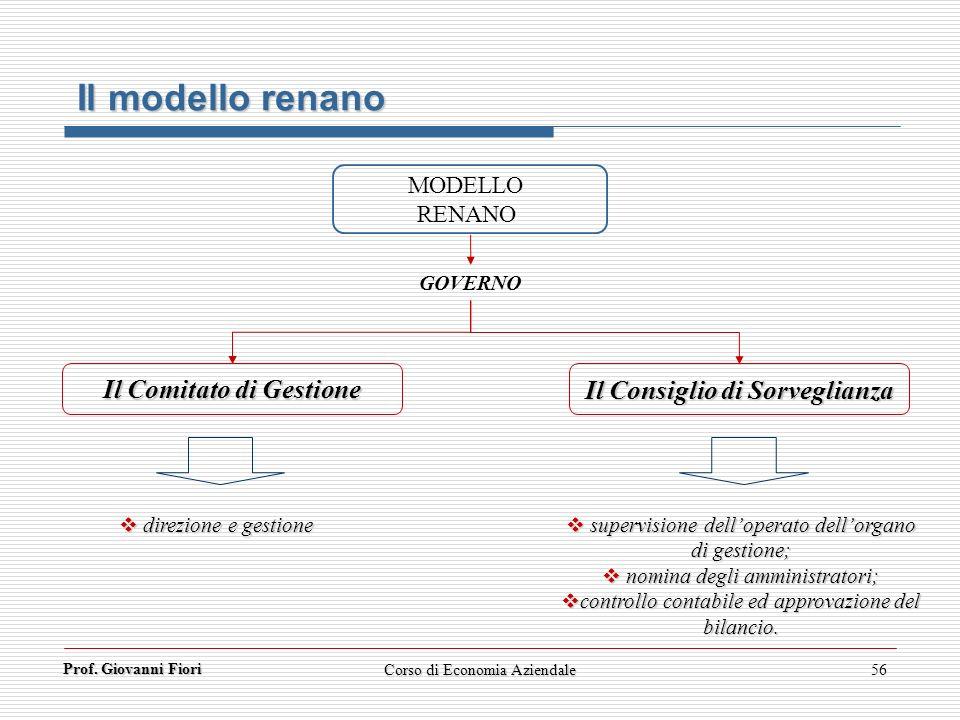 Prof. Giovanni Fiori Corso di Economia Aziendale56 Il modello renano GOVERNO MODELLO RENANO Il Comitato di Gestione Il Consiglio di Sorveglianza super