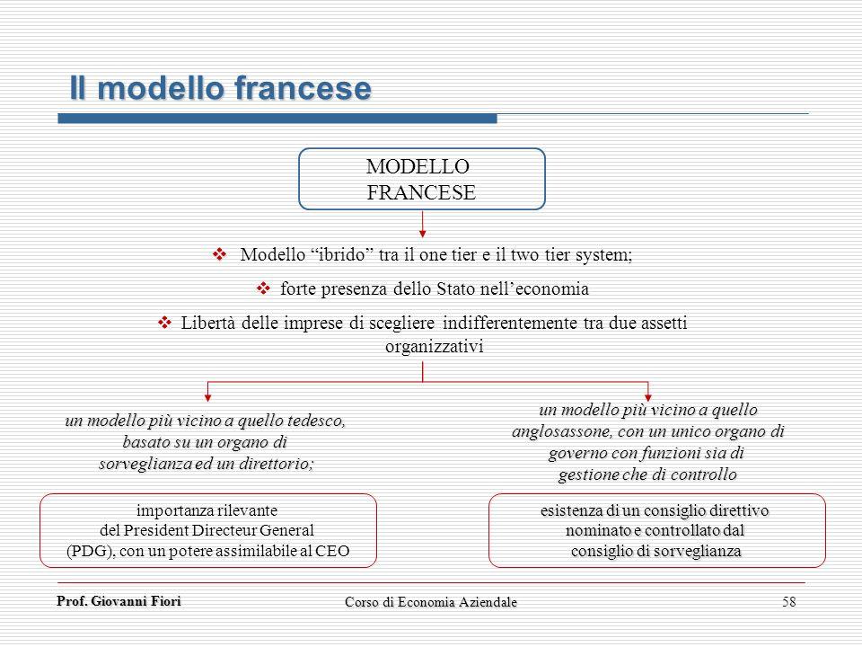 Prof. Giovanni Fiori Corso di Economia Aziendale58 Il modello francese Modello ibrido tra il one tier e il two tier system; forte presenza dello Stato