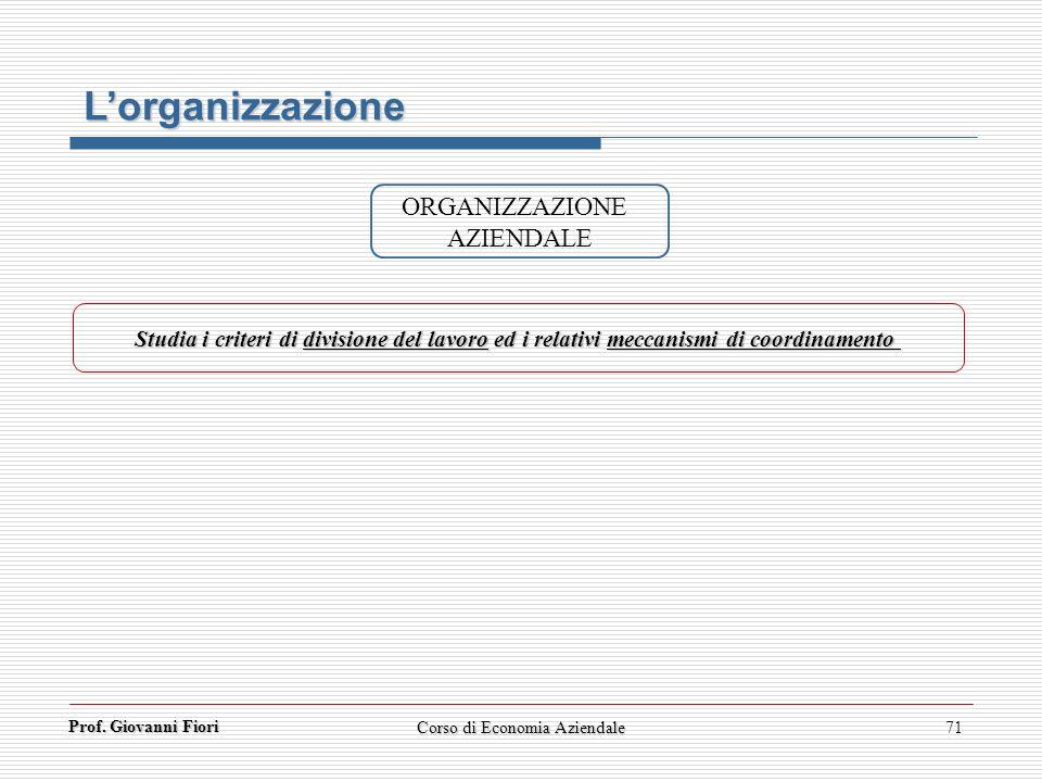 Prof. Giovanni Fiori Corso di Economia Aziendale71 Lorganizzazione ORGANIZZAZIONE AZIENDALE Studia i criteri di divisione del lavoro ed i relativi mec