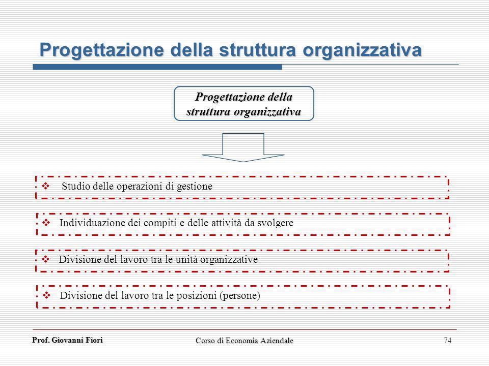 Prof. Giovanni Fiori Corso di Economia Aziendale74 Progettazione della struttura organizzativa Progettazione della struttura organizzativa Studio dell