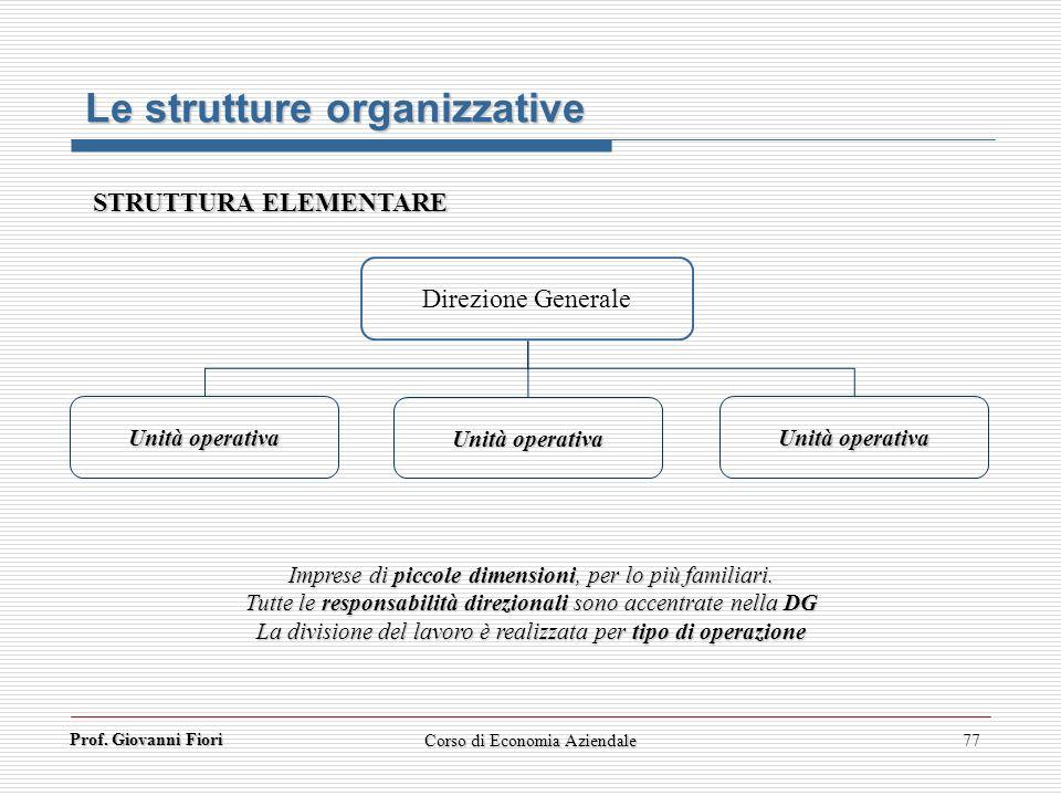 Prof. Giovanni Fiori Corso di Economia Aziendale77 Direzione Generale Unità operativa Le strutture organizzative STRUTTURA ELEMENTARE Unità operativa