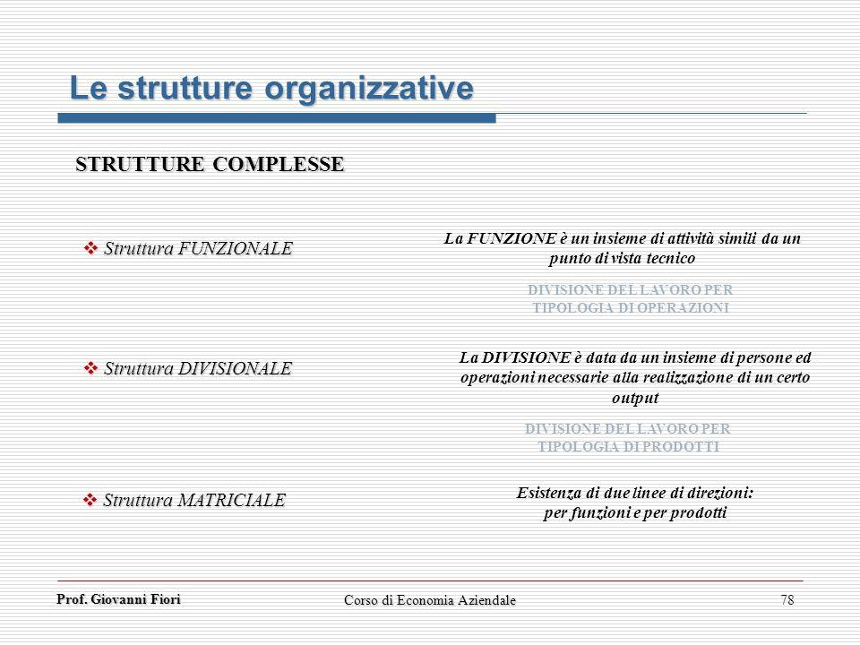 Prof. Giovanni Fiori Corso di Economia Aziendale78 Le strutture organizzative STRUTTURE COMPLESSE Struttura FUNZIONALE Struttura FUNZIONALE La FUNZION