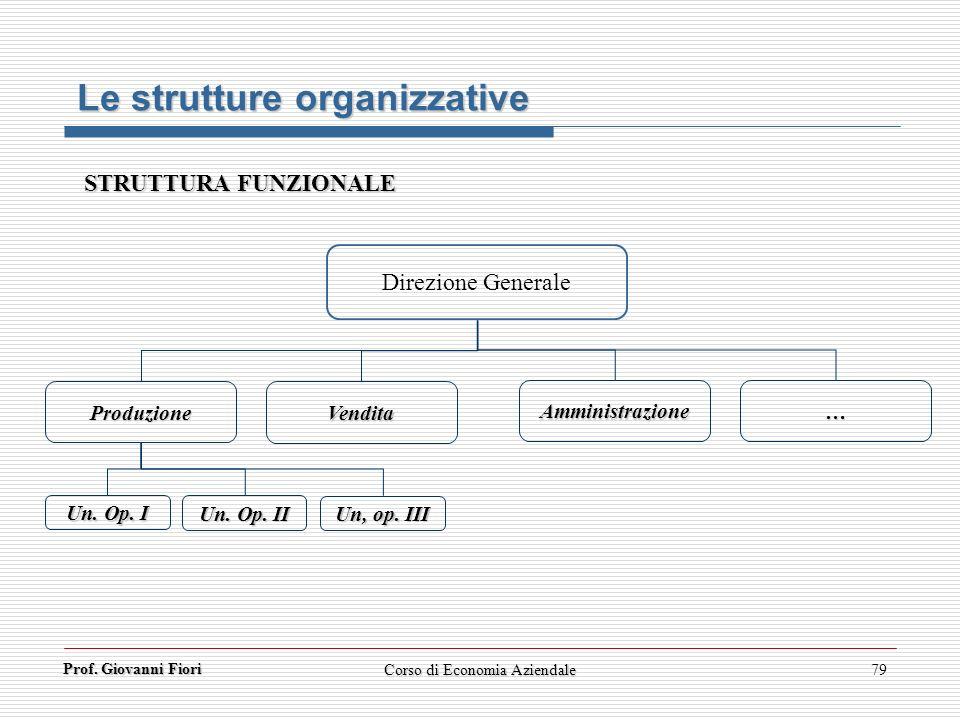 Prof. Giovanni Fiori Corso di Economia Aziendale79 Direzione Generale Produzione Le strutture organizzative STRUTTURA FUNZIONALE Vendita Amministrazio