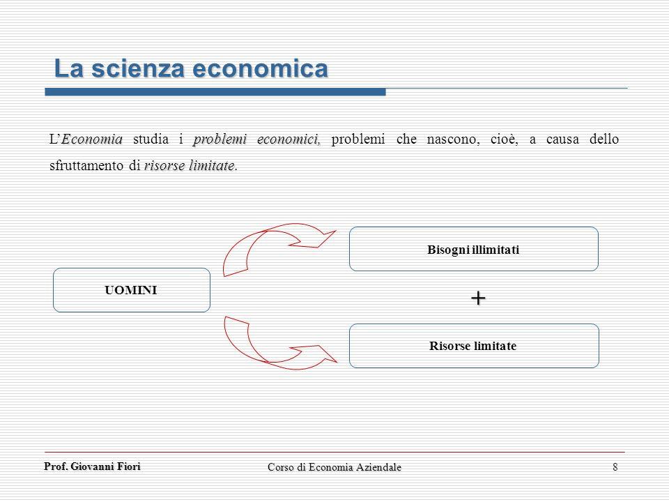 Prof. Giovanni Fiori Corso di Economia Aziendale8 La scienza economica Economiaproblemi economici, risorse limitate LEconomia studia i problemi econom