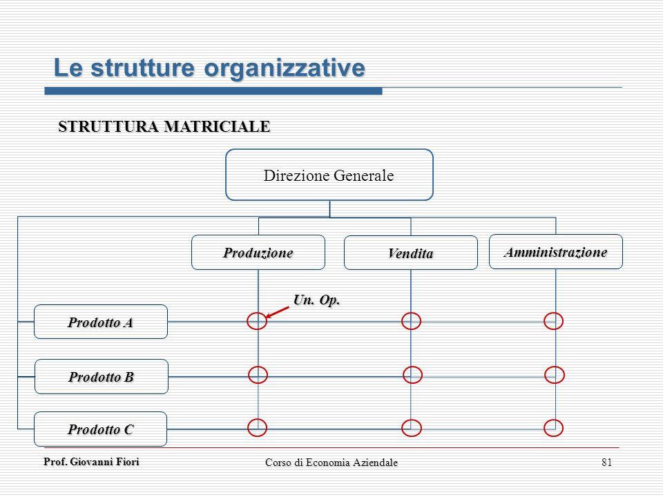 Prof. Giovanni Fiori Corso di Economia Aziendale81 Le strutture organizzative STRUTTURA MATRICIALE Direzione Generale Produzione Vendita Amministrazio