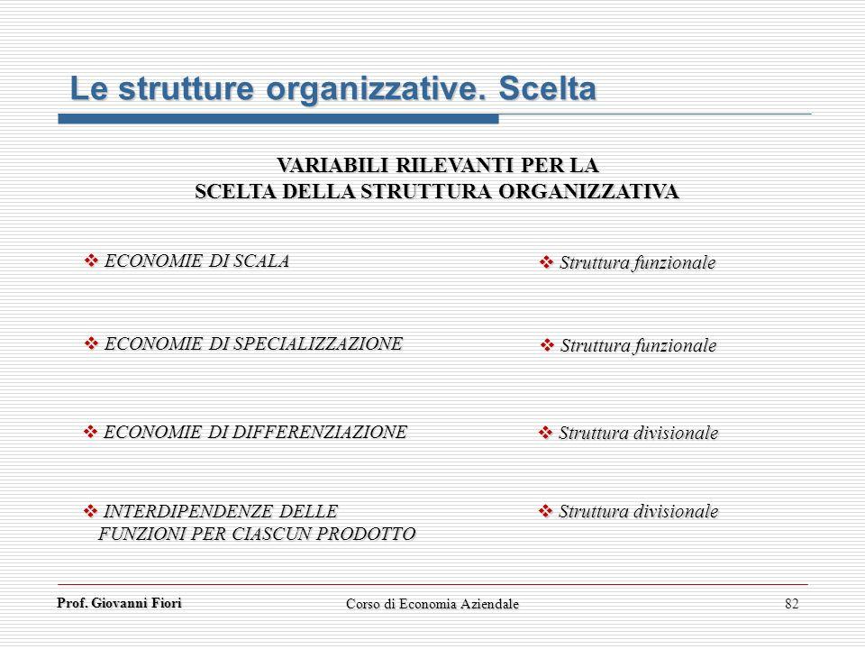 Prof. Giovanni Fiori Corso di Economia Aziendale82 Le strutture organizzative. Scelta VARIABILI RILEVANTI PER LA SCELTA DELLA STRUTTURA ORGANIZZATIVA