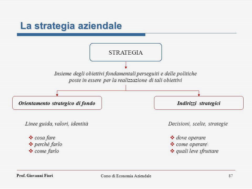 Prof. Giovanni Fiori Corso di Economia Aziendale87 La strategia aziendale STRATEGIA Insieme degli obiettivi fondamentali perseguiti e delle politiche