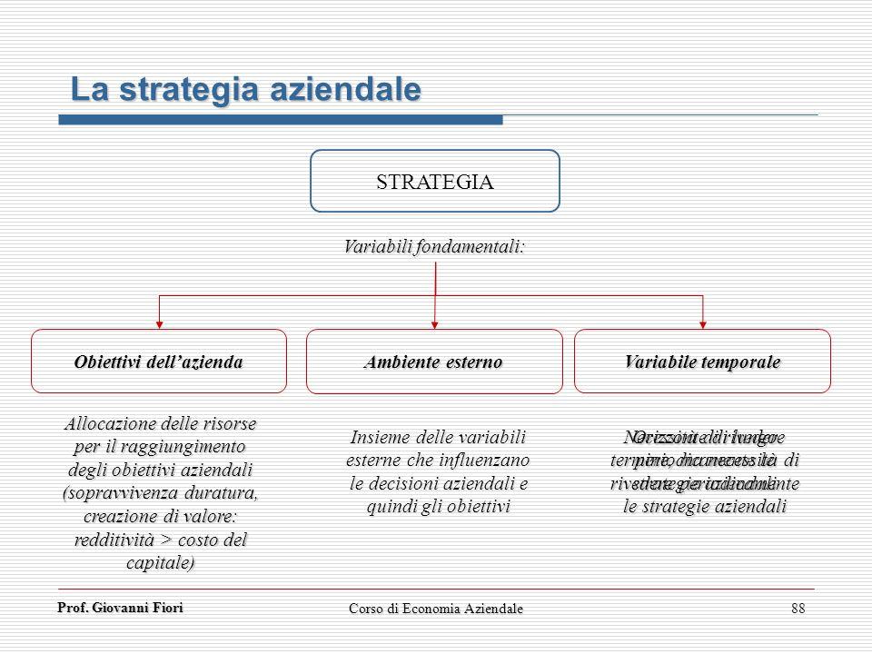 Prof. Giovanni Fiori Corso di Economia Aziendale88 La strategia aziendale STRATEGIA Variabili fondamentali: Insieme delle variabili esterne che influe