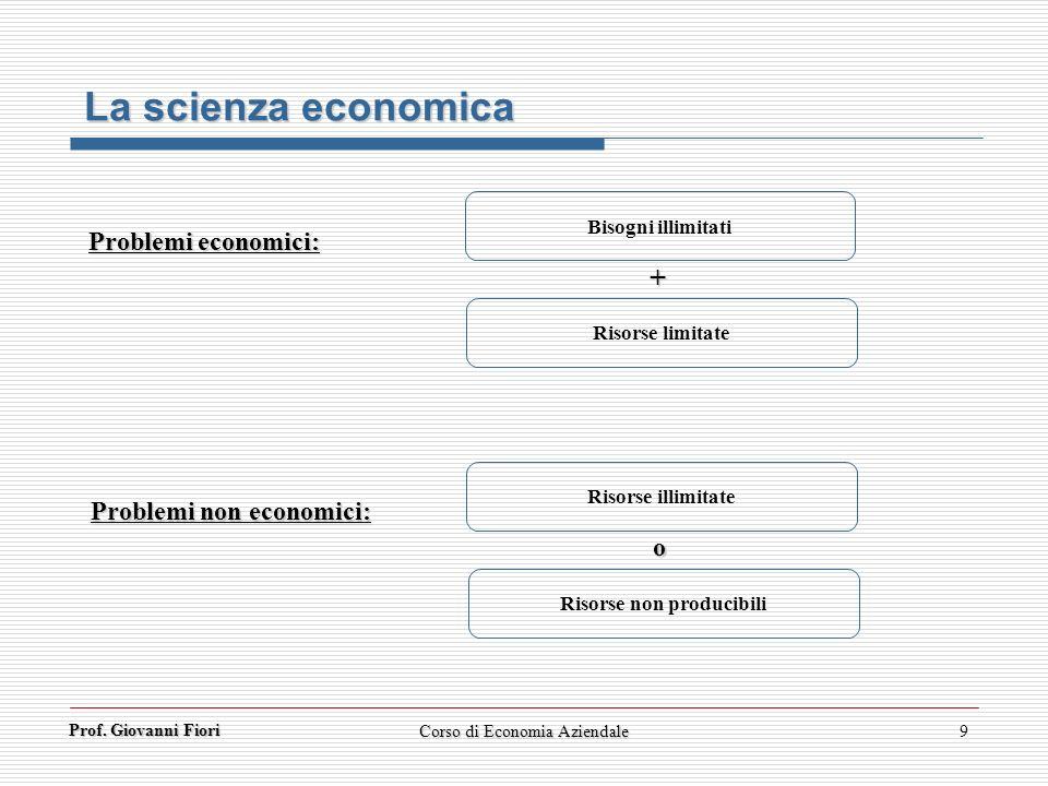 Prof. Giovanni Fiori Corso di Economia Aziendale9 La scienza economica Problemi economici: Bisogni illimitati Risorse limitate + Problemi non economic