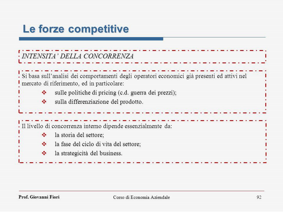 Prof. Giovanni Fiori Corso di Economia Aziendale92 Le forze competitive INTENSITA DELLA CONCORRENZA Si basa sullanalisi dei comportamenti degli operat