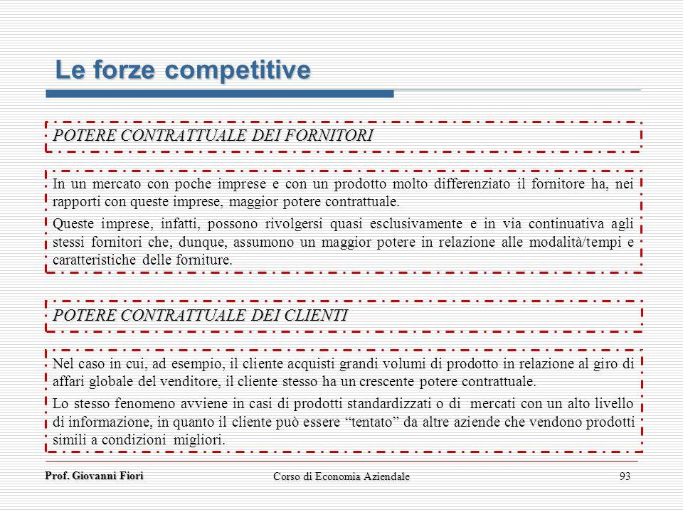 Prof. Giovanni Fiori Corso di Economia Aziendale93 Le forze competitive POTERE CONTRATTUALE DEI FORNITORI In un mercato con poche imprese e con un pro