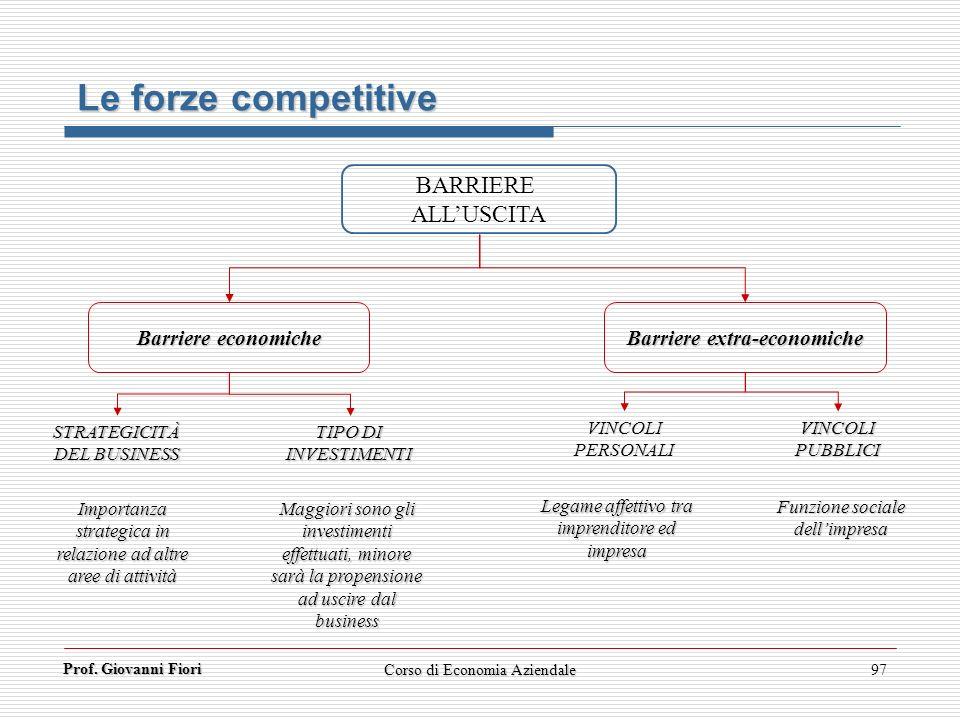 Prof. Giovanni Fiori Corso di Economia Aziendale97 BARRIERE ALLUSCITA Barriere economiche Barriere extra-economiche STRATEGICITÀ DEL BUSINESS Le forze