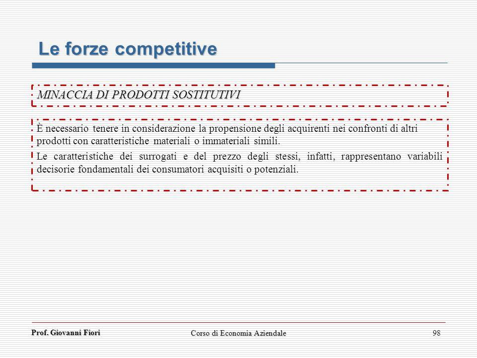 Prof. Giovanni Fiori Corso di Economia Aziendale98 Le forze competitive MINACCIA DI PRODOTTI SOSTITUTIVI È necessario tenere in considerazione la prop