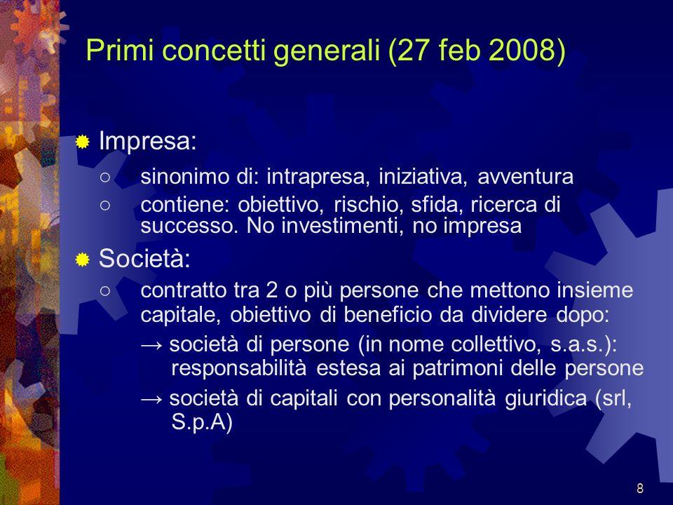 9 Primi concetti generali (27 feb 2008) Azienda: sinonimo di facienda, cose da fare.